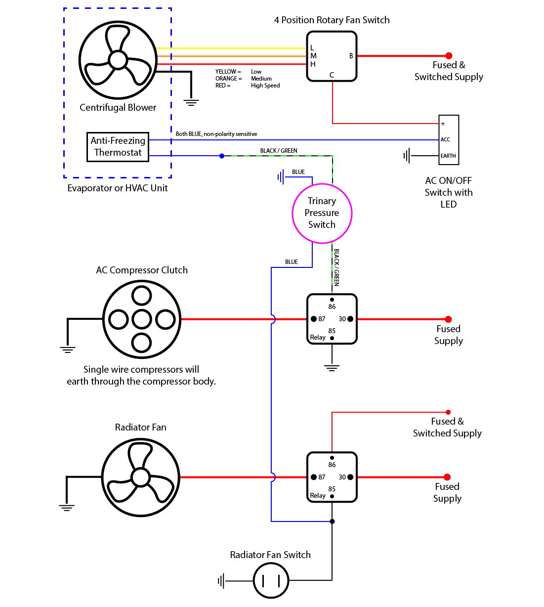 Automotive AC Air Conditioning Wiring Diagram